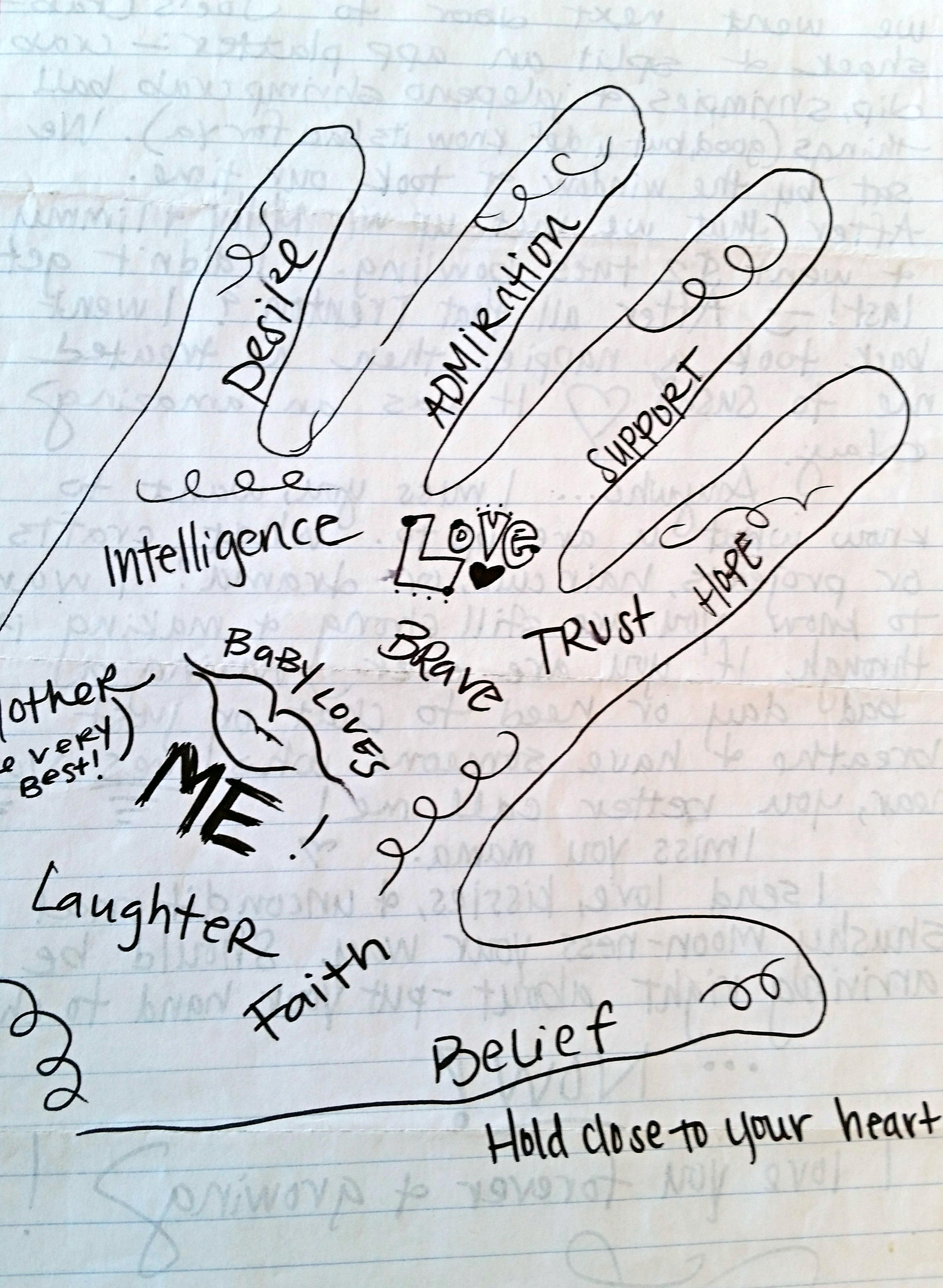 Haley Hand Drawing Karen Kampbell Writes